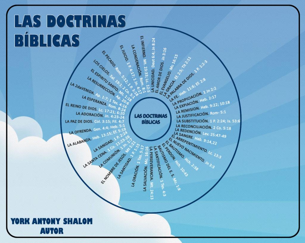 las-doctrinas-biblicas-completa